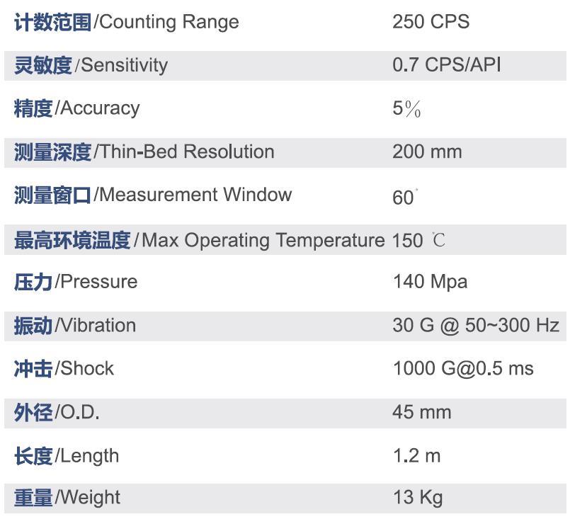 恒泰万博MWD/LWD方位伽马系统参数
