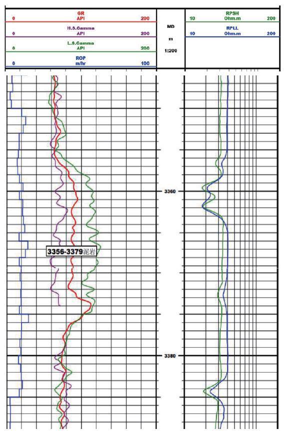 htwb恒泰万博MWD/LWD方位伽马实时曲线