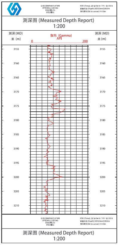 htwb恒泰万博MWD/LWD单体伽马实时曲线